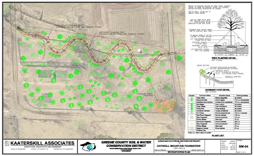 proj-design-and-riparian-planting-plan